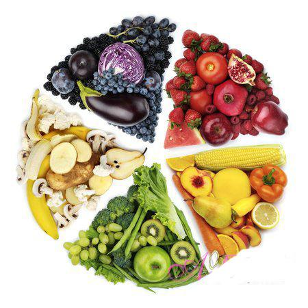 Распределение продуктов по цветам